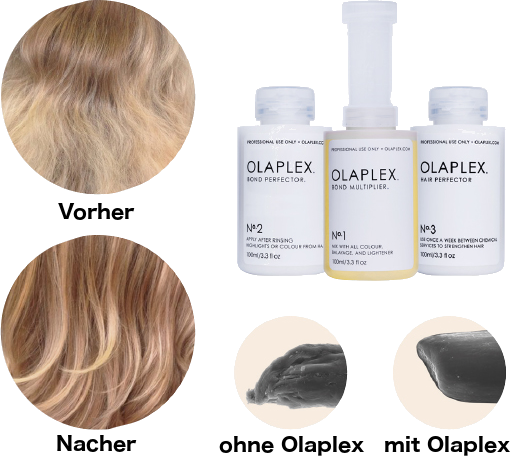 OLAPLEX EFFECT
